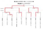 第1回ニシオスポーツ杯(2日目)